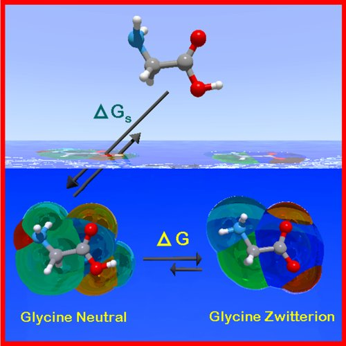 Theoretical model results for glycine zwitterion