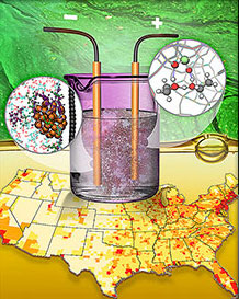 Initiative in Chemical Transformations