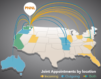United States map showing joint appointments
